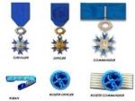 chevalier,officier,commandeur,grand officier,grand-croix,nommé,promu,élevé à la dignité de,vocabulaire